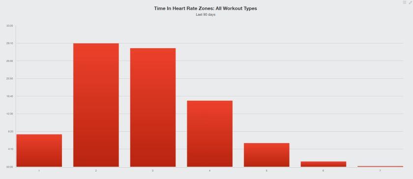 HR Zones.JPG